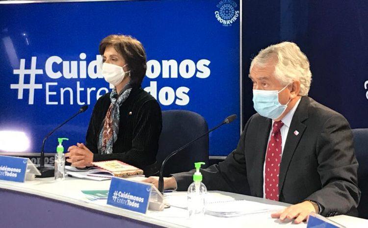 Minsal informó que hubo 3.394 nuevos casos y ya son 279.393 los contagiados con coronavirus