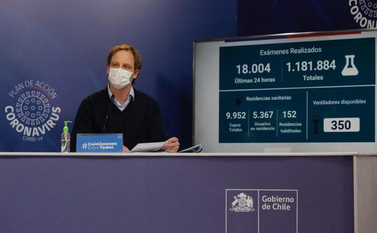 Minsal informó que hubo 3.685 nuevos casos y 116 muertos por Covid-19 en las últimas 24 horas