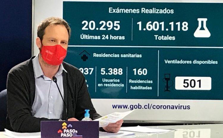 Minsal informó que hubo 1.948 nuevos casos y ya son 353.536 los contagiados con coronavirus en Chile