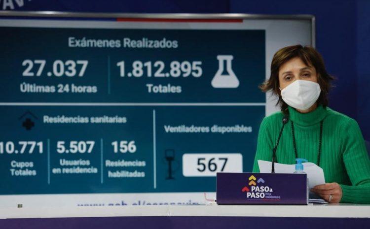 Minsal informó que hubo 2.201 nuevos casos de Coronavirus y 53 fallecidos este sábado