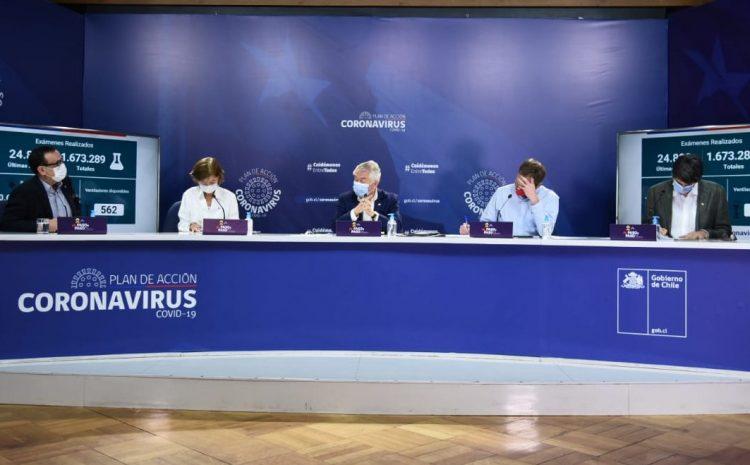 Minsal informó que hubo 2.081 nuevos casos de Coronavirus y 75 personas fallecidas