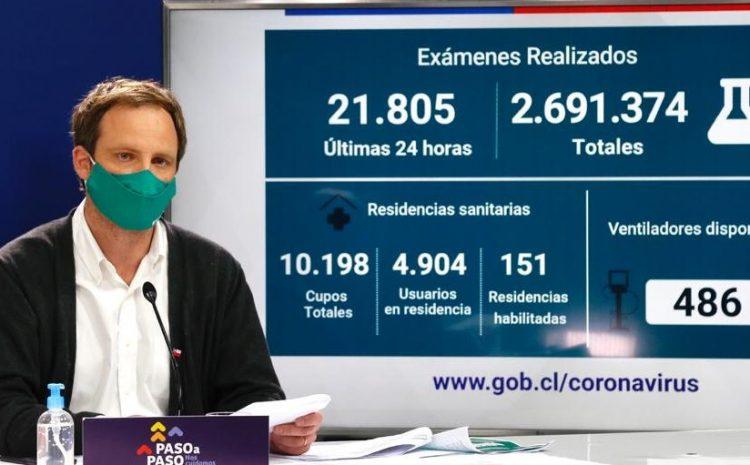 Covid al 9 de septiembre: 1.482 nuevos casos y 20 fallecimientos