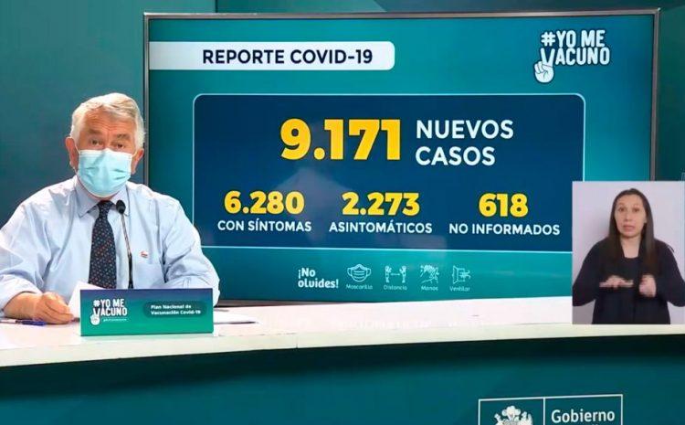 9.171 casos nuevos: Chile registra cifra más alta de contagios desde que comenzó la pandemia