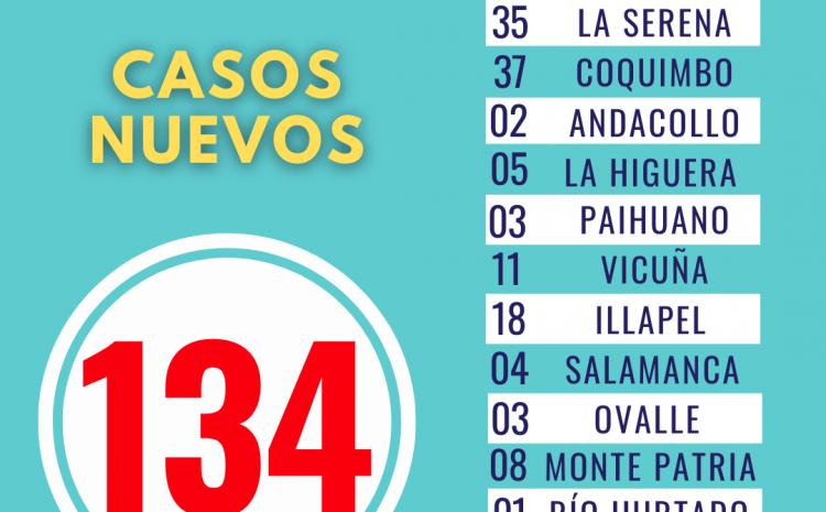 22 contagios en el Choapa: 18 en Illapel y 4 en Salamanca