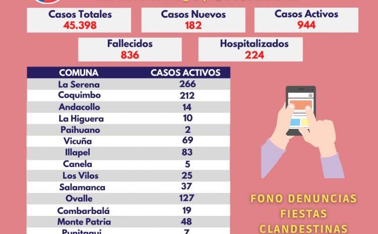 Provincia del Choapa registra 24 nuevos casos en las últimas horas