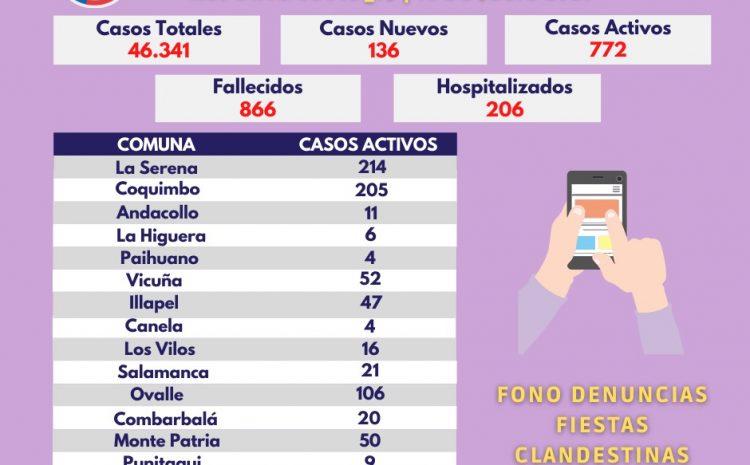 Provincia del Choapa registró 8 casos positivos en las últimas 24 horas