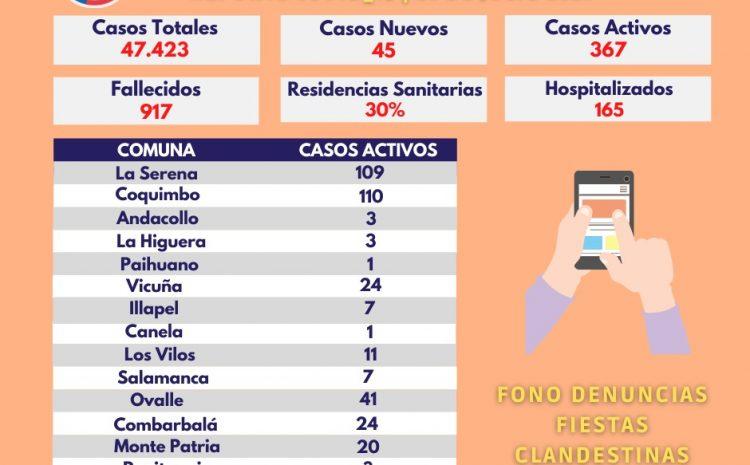 Cinco nuevos casos en la Provincia del Choapa