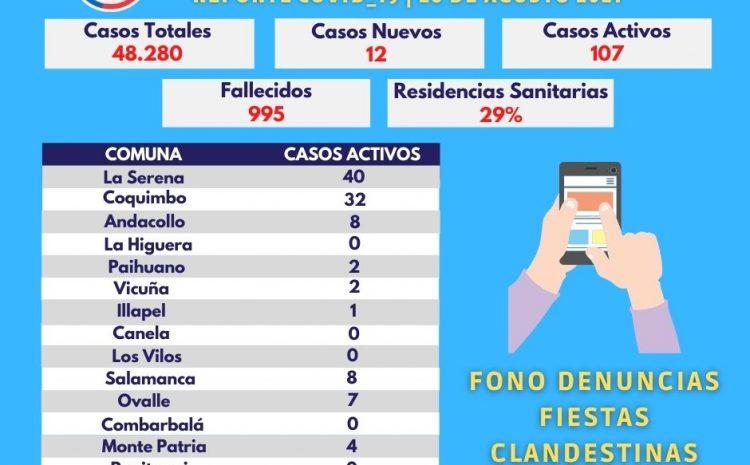 Provincia del Choapa no registra casos nuevos en las últimas 24 horas