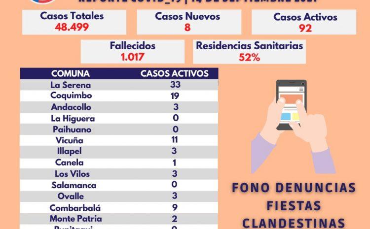 Balance sanitario: Provincia del Choapa no registra nuevos casos de Covid19
