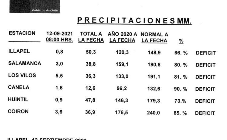 Pese a las precipitaciones del fin de semana se mantiene el déficit de aguas caídas