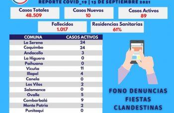 Balance sanitario: Dos nuevos casos para la Provincia del Choapa