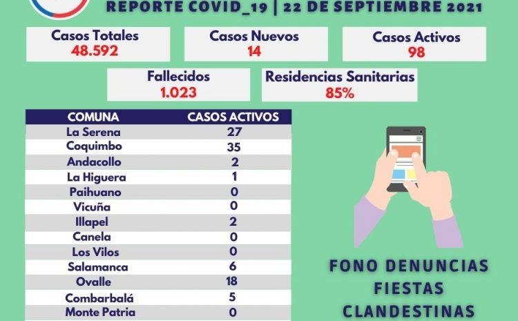 Salamanca registra dos casos nuevos de Covid y un total de seis activos en la comuna
