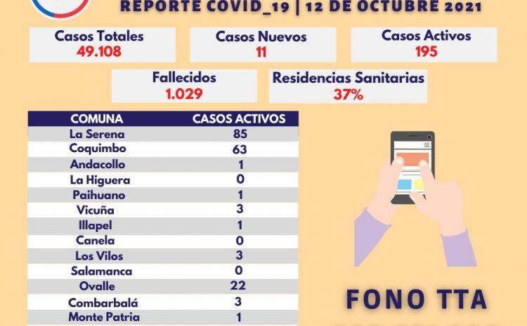 Balance sanitario: Provincia del Choapa no registra casos nuevos de Covid19